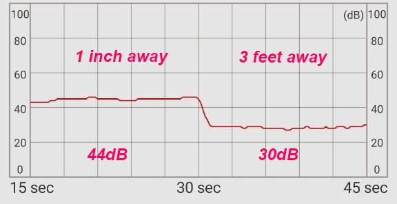esca 2 noise