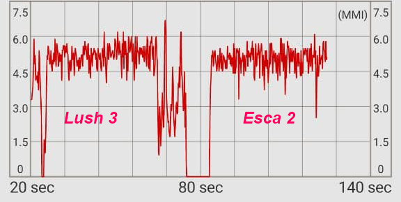lush 3 vs esca 2 vibration strength