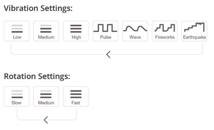 Nora vibration and rotation settings